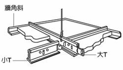 天花板T型骨架