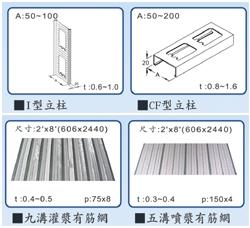鋼網牆金屬配件