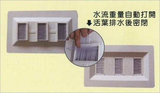 環保防蚊防蟑防臭氣密盤、溝蓋底板