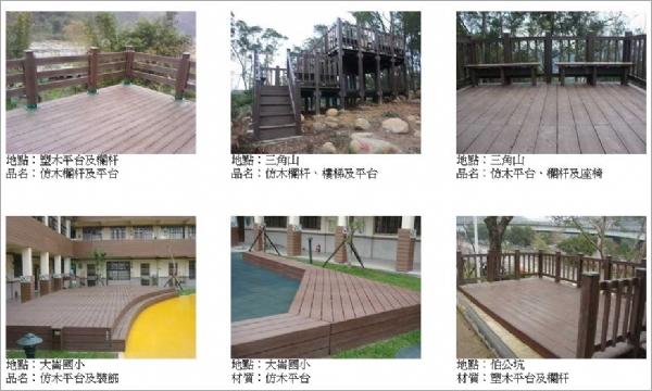 商品/实绩名称 塑木平台