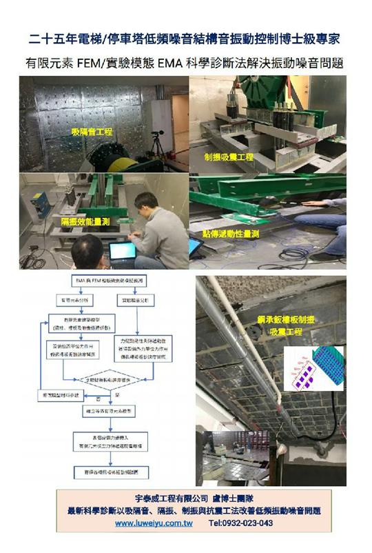 有限元素FEM/實驗模態EMA科學診斷法解決振動噪音問題