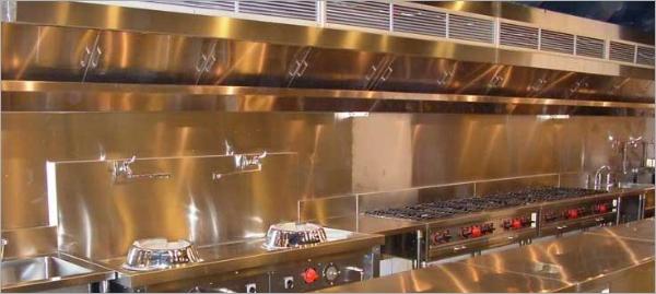 中央廚房設備-好友壓克力冷凍不銹鋼有限公司於台灣製造並以  …圖