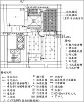 污/雨水處理設備-平面圖
