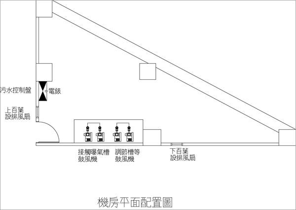 污/雨水處理設備-機房平面配置圖