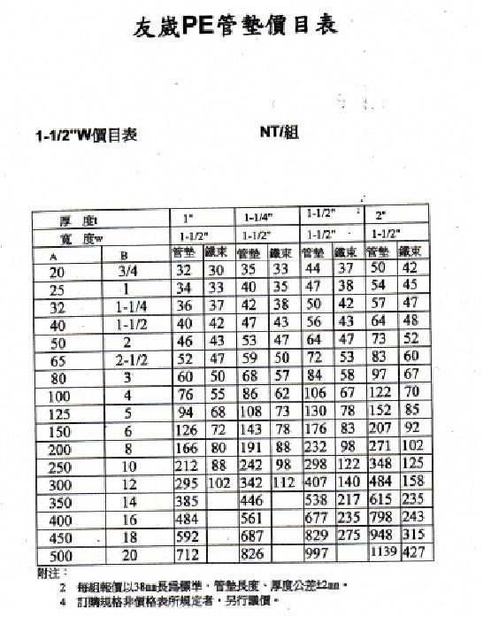友崴PE管墊-價目表-2