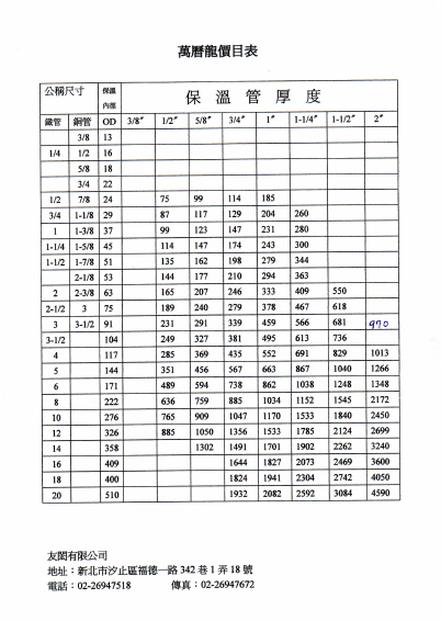 萬曆龍保溫管價目表-1