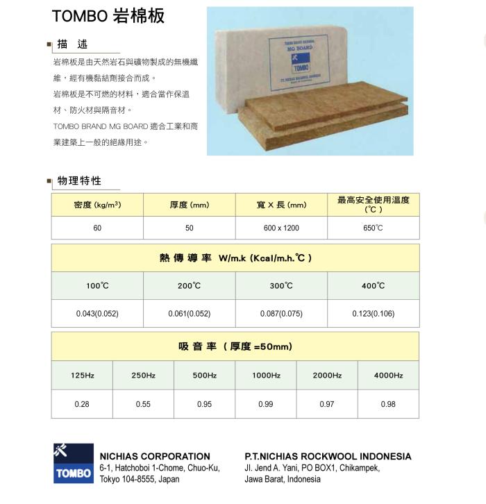 日本TOMBO岩綿板