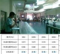 公共空間迴響音控制規劃設計工程