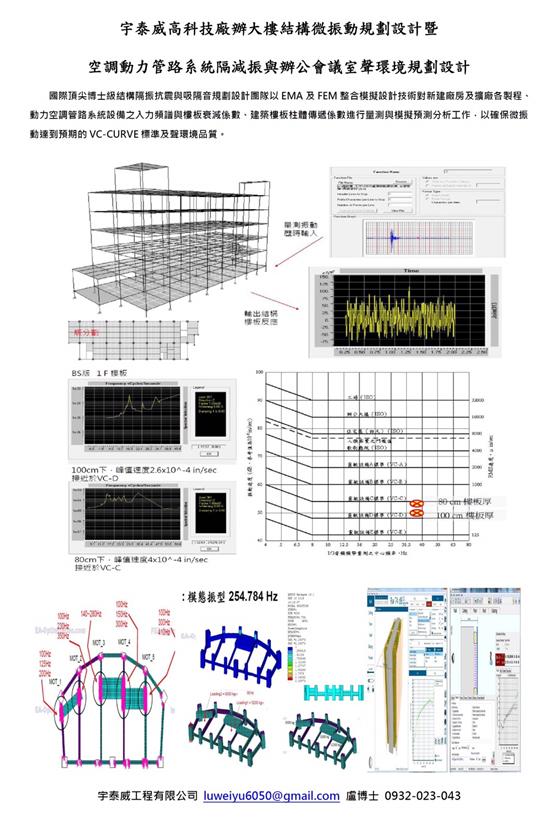 高科技廠辦大樓結構微振動規劃設計