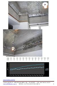 天花板壁面吸隔音制振材料