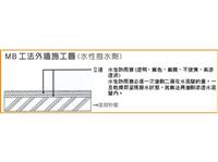 防雨寶MB工法外牆施工圖(水性撥水劑)