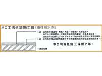 防雨寶MC工法外牆施工圖(油性撥水劑)
