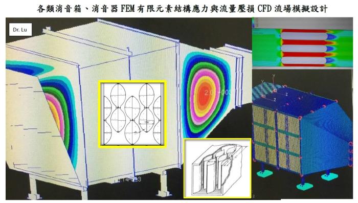 各類消音箱消音器CFD流場分析設計