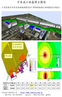 工業區廠房聲環境監測與模擬改善分析
