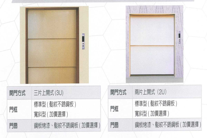 客貨電梯乘場出入口型式
