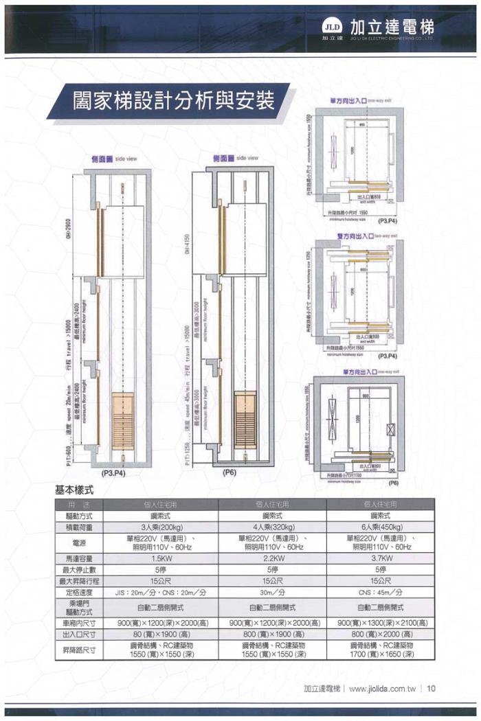 闔家梯設計分析與安裝
