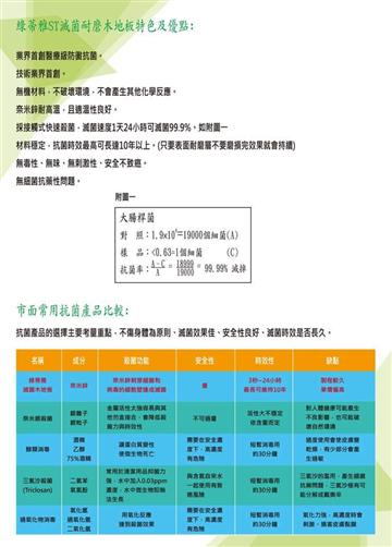 48-三生三世ST滅菌超耐磨木地板/0915-271-369