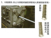 SA級鋼筋續接器介紹2