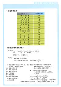 萬曆龍PE保溫材特性-3