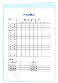萬曆龍規格表