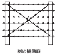 刺線網圍籬