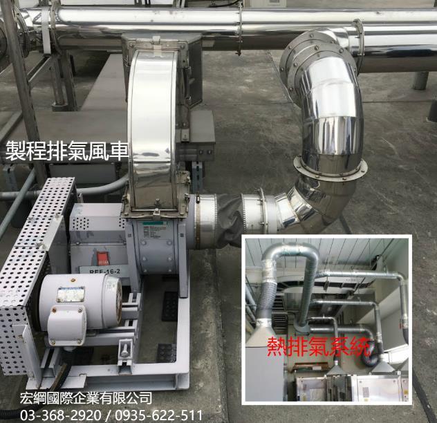 45-製程排氣風車製程、熱排氣系統