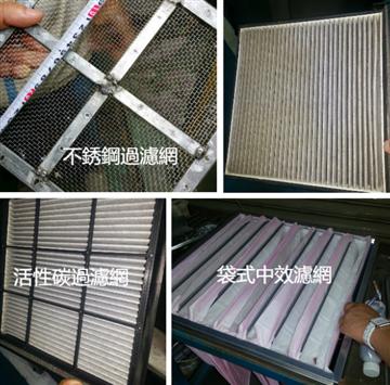 32-不銹鋼過濾網、活性碳過濾網
