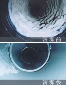 污水管清洗
