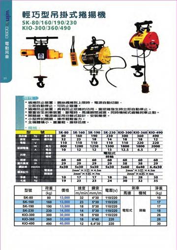 36-台灣KIO基業牌高樓小吊車,小金剛,吊掛式捲揚機