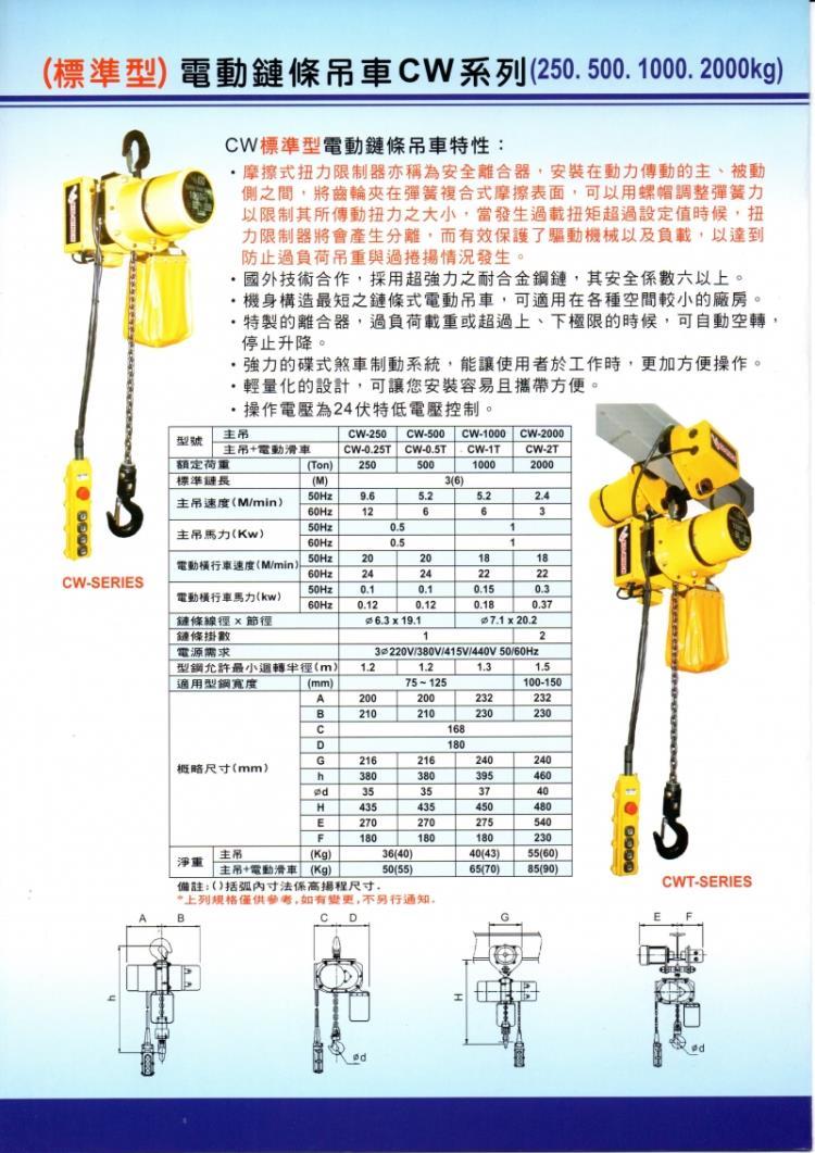 31-基業牌電動鏈條吊車/CW型/ 一般型02-25864168