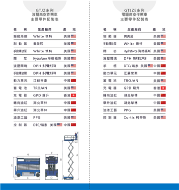 JHC高空作業車零件配製表