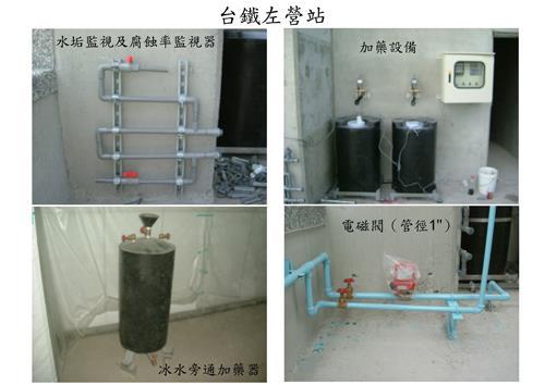冰水系統維護藥品