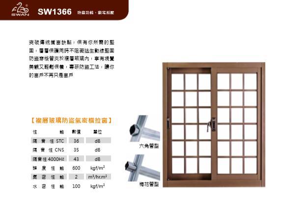 SW1366鵝牌防盜氣密橫拉窗/13公分系列