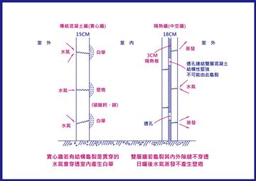 38-隔熱牆剖面圖-1