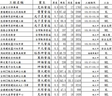 連續壁業績表-4