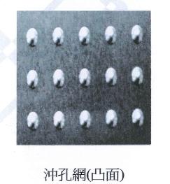 沖孔凸面網、沖孔網02-2909-3615