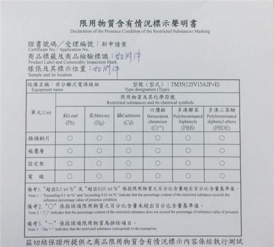 TM35限用物質含有情況標示聲明書