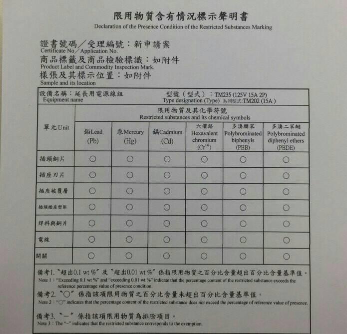 TM235限用物質含有情況標示聲明書