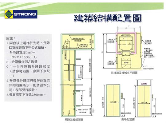 建築結構配置圖