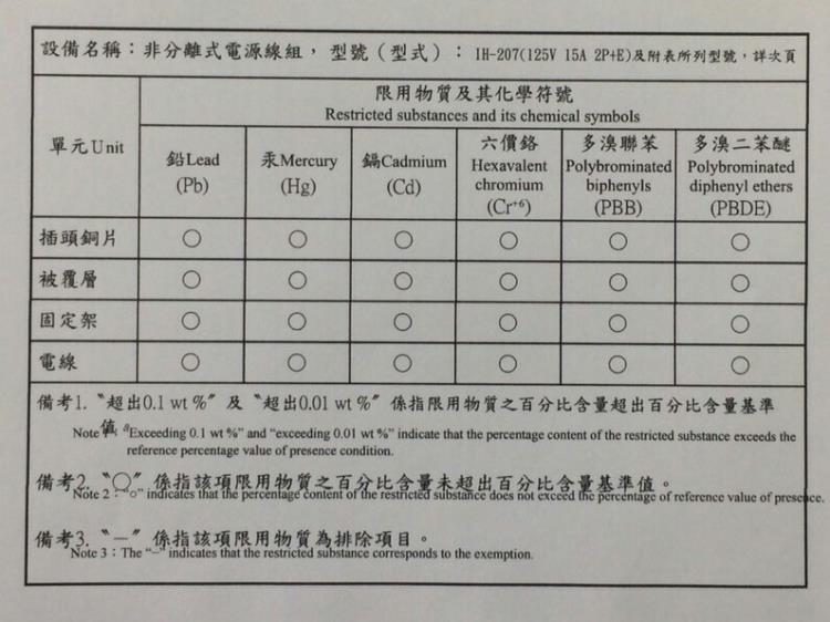 IH-207限用物質含有情況標示聲明書