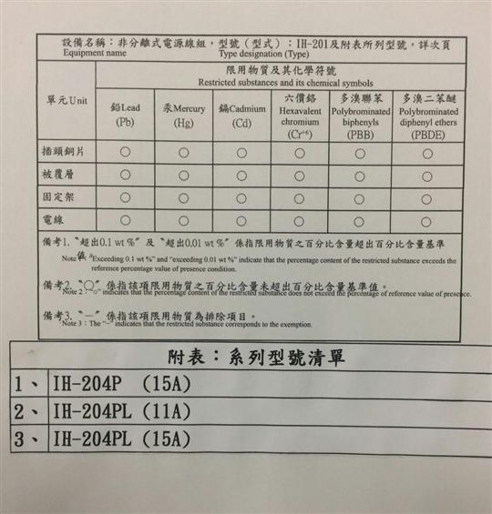IH-201限用物質含有情況標示