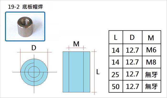 19-2底板帽焊