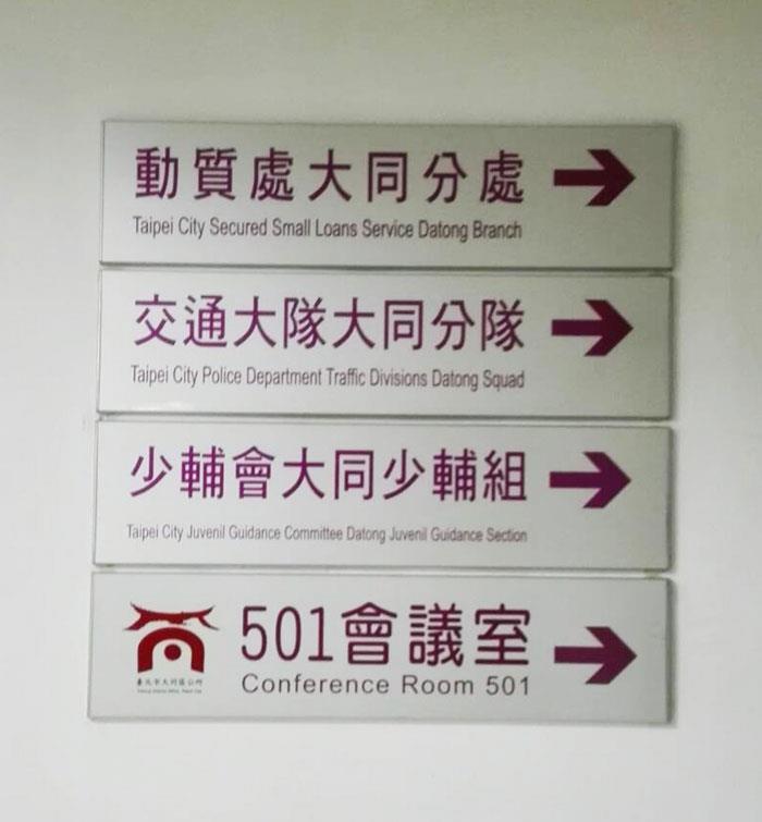 樓層索引指示牌