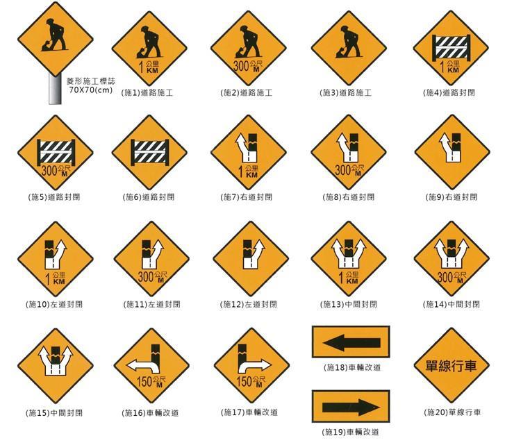 道路安全標誌