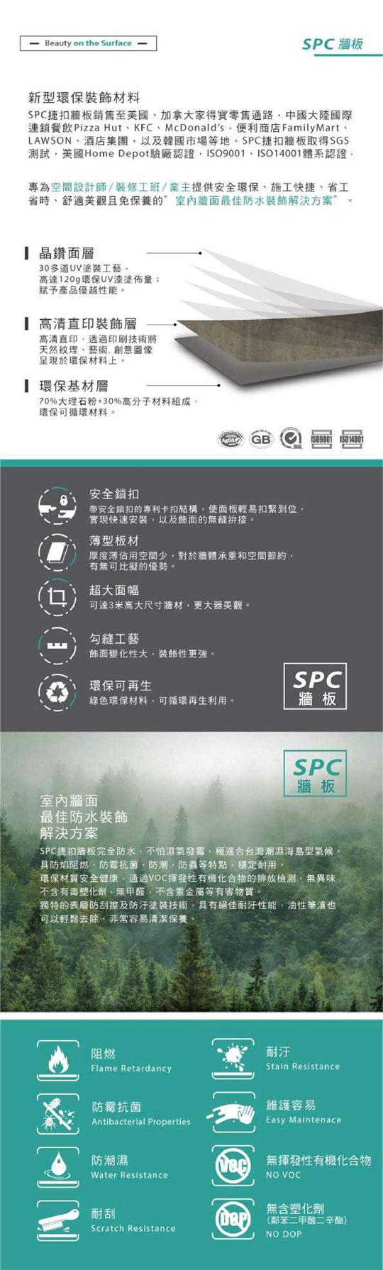 PECKER SPC新型環保裝飾材料 02-2985-8878