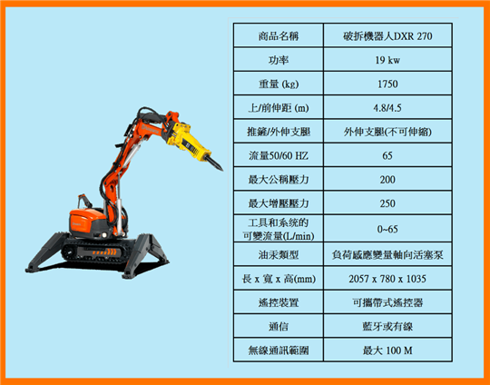 破拆機器人 DXR 270