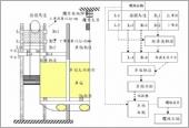 電梯振動低頻噪音改善工程