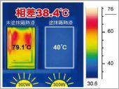 SOS航太彈性防水隔熱塗料-溫度相差圖