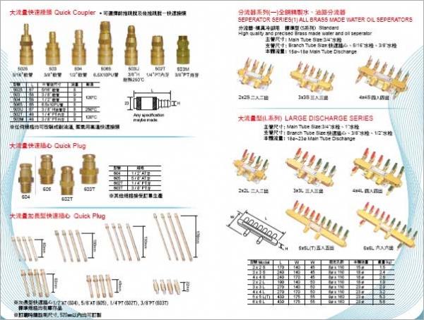 大流量快速接頭、大流量快速插心、大流量加長型快速插心、分流器、油路分流器、全銅精製水分流器
