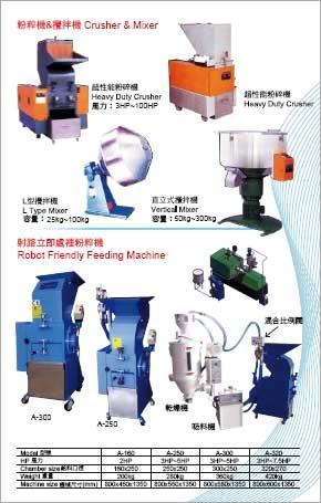直立式攪拌機/射路立即處理粉碎機/L型攪拌機